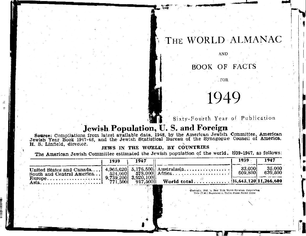 Myslím, že cifra z roku 1949 je nesprávna
